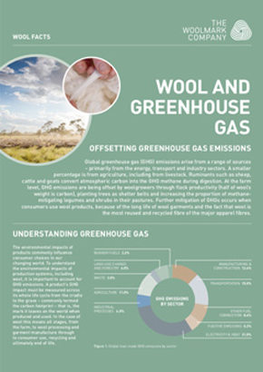wool-and-greenhouse-gas